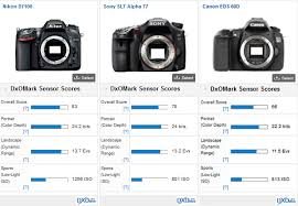 Canon Dslr Model Comparison Chart Nikon D7100 Review Update To Popular Dslr Drops Anti Alias