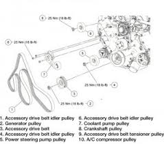 2005 ford 500 thermostat location wiring diagram for car engine isuzu rodeo wiring diagram together chrysler 200 wiring diagram together 2009 pontiac vibe wiring