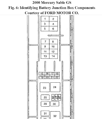 raditor fan fuse location where is the fuse located for the fan 2001 F550 Fuse Panel Diagram 2001 F550 Fuse Panel Diagram #52 2000 f550 fuse panel diagram