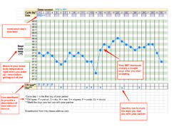 Sample Bbt Chart Showing Ovulation 6 Ways To Calculate Your Ovulation Wikihow