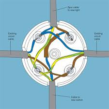 junction box wiring diagram can you use a junction box to extend wiring at Junction Box Wiring