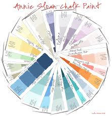 Annie Sloan Chalk Paint Color Wheel Colorways With Leslie