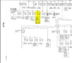 pathfinder fuse box layout wiring diagrams online