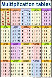 Amazon In Buy Multiplication Tables Chart 50 X 70 Cm