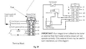 honeywell 3 port valve wiring diagram wiring diagram and hernes 2 port valve wiring diagram honeywell and hernes