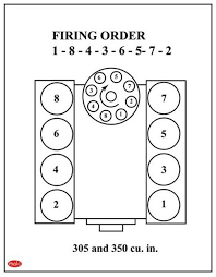 wiring diagram chevy 350 distributor cap the wiring diagram which is the 1 wire on a chevy 350 the bangshift forums · spark plug wiring and firing order