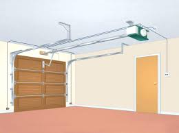 ... Large Size of Automatic Garage Door Closer Wifi Doors Works With My Q  Cool Designs Full ...