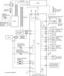 hvac system wiring wiring diagrams best hvac system wiring diagram full auto air conditioner hvac system pump hvac system wiring