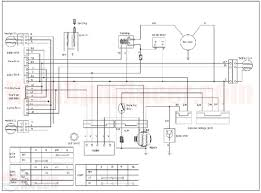110cc atv engine diagram 110cc download wirning diagrams 110cc chinese atv no spark at Chinese 125cc Atv Engine Wiring Diagram