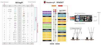 wiring ir infrared obstacle avoidance sensor raspberry pi wiring diagram