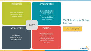 Swot Analysis Example Diagrams With Editable Templates