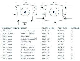 14 Valid Bolt Pattern Comparison Chart