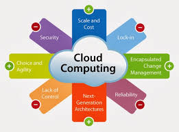 Cloud Computing Examples What Is Cloud Computing Really Means Tracktec