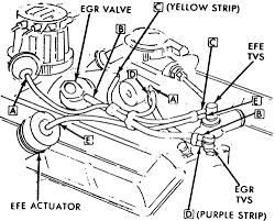 94 mitsubishi 3000gt fuse box diagram online wiring diagram 1970 diagram moreover chevy 350 vacuum lines diagram likewise 1968 camaro rh d12 aluminiumsolutions co