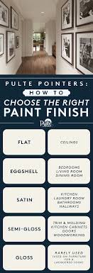 Paint Finish For Living Room The Best Paint Finish For Walls Ceilings Trims Doors And More