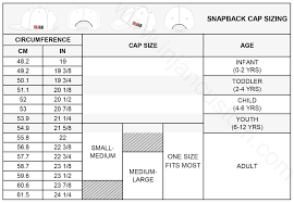 Center Cap Size Chart Hat Size Chart Fully Custom Hats And Garments Manufacturer