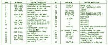 car wiring diagram page  1998 ford f 150 4atilde1514 4 6l fuse box diagram