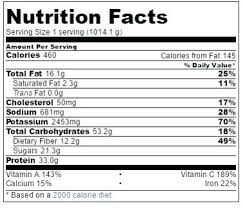 bravo nutritional info bravo restaurant nutrition information daily sandwiches bravo nutritional value