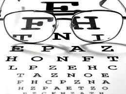 How Bad Is My Eye Prescription