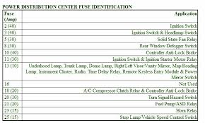 dodge ram wiring diagram for fuse box dodge ram wiring 02 dodge ram wiring diagram for fuse box 2001 dodge ram ignition wiring diagram jodebal