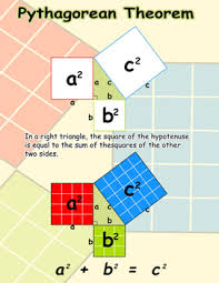 Pythagoras Theorem Chart Pythagorean Theorem Poster Anchor Chart With Cards For Students