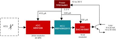 tida 00095 rtd temperature transmitter for 2 wire 4 to 20 ma schematic block diagram