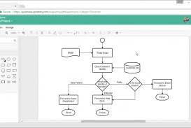 Manufacturing Process Flow Chart Pdf 016 Flow Chart Cake Manufacturing Process Wonderful Pdf