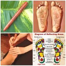 Thai Foot Reflexology Chart Wood Stick Tools Thai Wooden Massage Spa Foot Reflexology Therapy Body Health