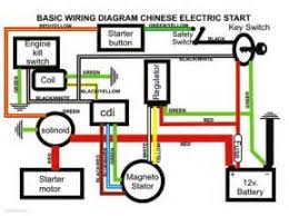 chinese quad wiring diagram chinese image wiring similiar atv wiring diagrams for dummies keywords on chinese quad wiring diagram