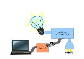 ac power control by usb hub