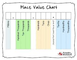 Collection Free Printable Place Value Chart Photos Easy