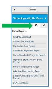 Guide To Teacher Reports Learning Com Support