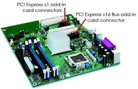 how pci express works howstuffworks