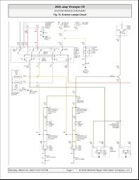 fantastic jeep tj wiring diagram model wiring diagram ideas jeep tj radio wiring diagram jeep tj wiring harness diagram diagrams html wrangler cooling fan