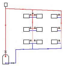 Системы отопления виды схемы достоинства и недостатки  Однотрубная система отопления с естественной циркуляцией и замыкающими участками