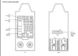 1999 Ford F150 Xlt Fuse Box Fuses for 1999 Ford F-150