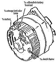 ac delco alternator wiring diagram fig3 jpg wiring diagram 3 Wire Gm Alternator Wiring Diagram ac delco alternator wiring diagram installation on the cj3b steps for in a post 1956 cj wiring diagram for 3 wire gm alternator