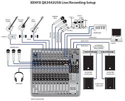 basic pa system setup diagram basic image wiring live sound setup diagram live auto wiring diagram schematic on basic pa system setup diagram
