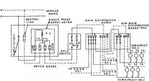 25 fantastic electrical wiring book in hindi pdf slavuta rd basic home electrical wiring diagram pdf electrical wiring book in hindi pdf new learn electrical wiring in hindi wiring solutions of 25