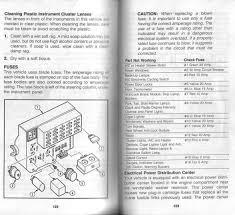 1992 dodge dakota fuse diagram 1992 wiring diagrams online