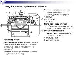 Реферат Электрические машины переменного тока ru Электрические машины переменного тока