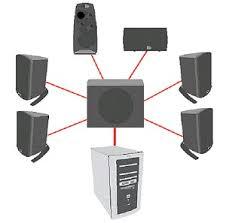 hp and compaq desktop pcs connecting speakers or headphones figure 5 1 speaker connections