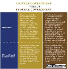 Government Comparison Chart Difference Between Unitary Government And Federal Government