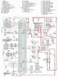 magnificent volvo 240 wiring diagram inspiration electrical and Volvo Semi Truck Wiring Diagram volvo 740 wiring diagram jerrysmasterkeyforyouand me