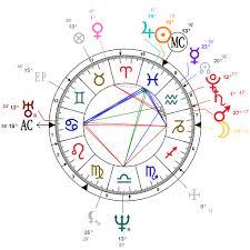Astrology And Natal Chart Of Karol Kurpinski Born On 1785 03 06
