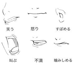 顔の描き方顔の目鼻口耳など顔の基本的な部分の描き方について