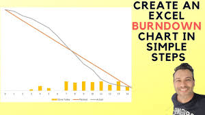 Online Burndown Chart Generator How To Create An Excel Sprint Burndown Chart In Simple Steps