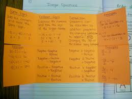 math homework help algebra do my college algebra algebra homework help
