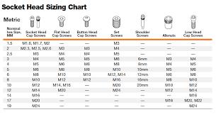 Socket Od Chart Standard Wrench Set Size Chart Www Bedowntowndaytona Com