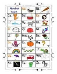 Jolly Phonics Alphabet Chart Free Printable Jolly Phonics Alphabet Chart Free Printable Printable